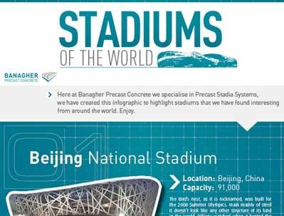 stadiums-of-the-world