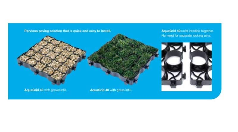 Managing stormwater sustainably in urban spaces  with Wavin's new AquaGrid 40